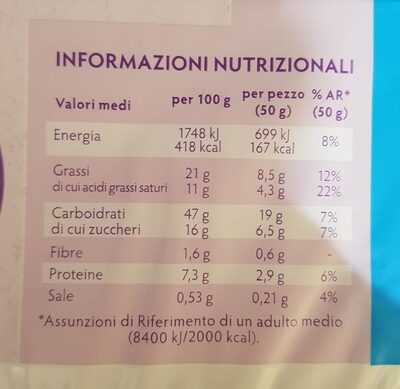 I classici croissant tradizionale - Nutrition facts - fr