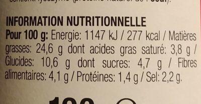 Pesto aux olives - Voedingswaarden - fr