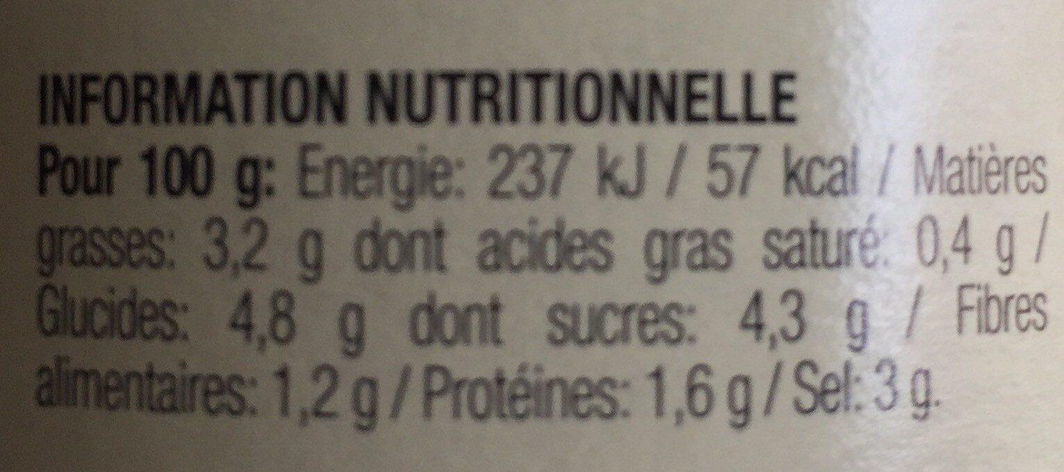 190G Sce Pasta Leg. grille Piet - Voedingswaarden - fr