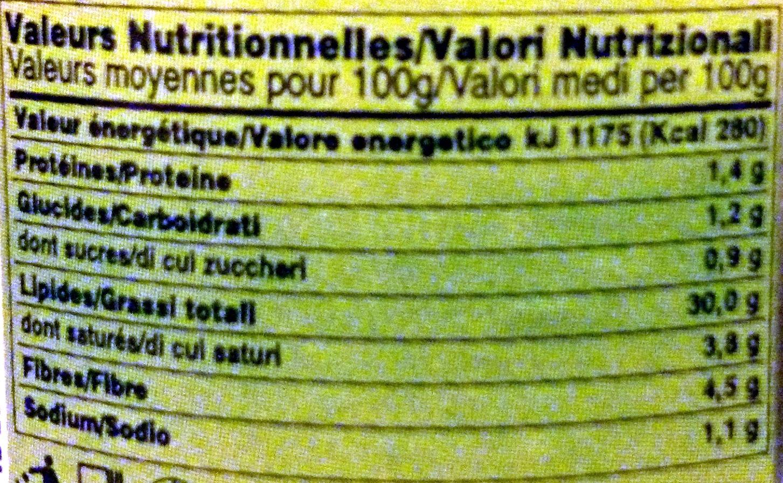 Sauce aux Cèpes - Nutrition facts - fr