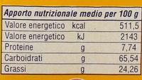 Ovaline al burro Barovero Specialità Dolciarie - Informazioni nutrizionali