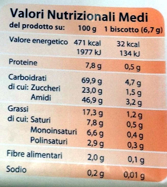 Thé Froll - Nutrition facts
