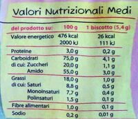 Frollini senza glutine con miele millefiori - Informations nutritionnelles