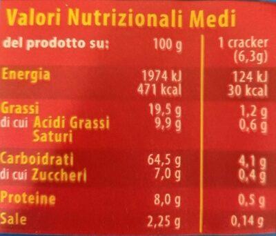 Trà crackers - Informations nutritionnelles - fr