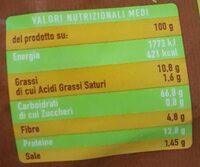 Buon pertutti - Nutrition facts - it