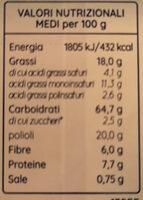 Buoni così - Informations nutritionnelles - it