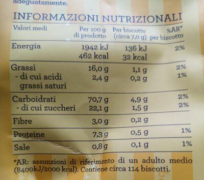 Frollini all'uovo - Informations nutritionnelles