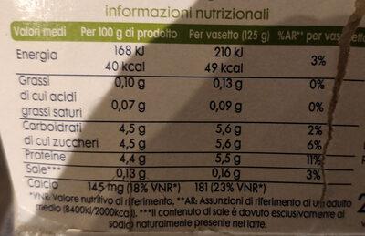 equilibrio yogurt magro 0% di grassi bianco - Valori nutrizionali - it