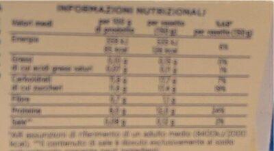 Yogurt greco Esselunga - Valori nutrizionali - it