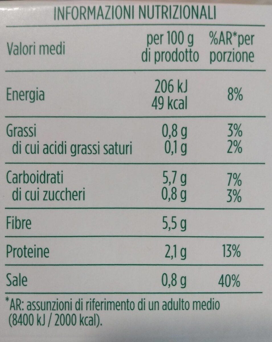 Minestrone di verdure - Informations nutritionnelles - it