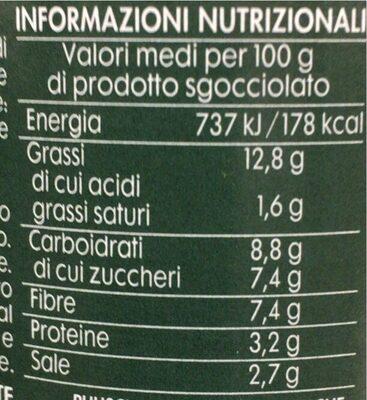 Pomodori Secchi - Nutrition facts - it