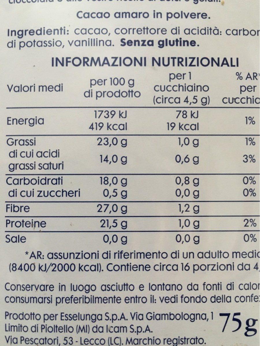 Cacao - Voedigswaarden