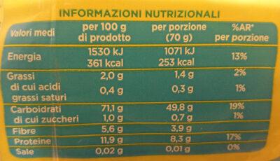 Farro perlato bio - Informazioni nutrizionali