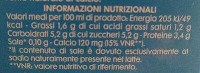 Latte - Nutrition facts - it