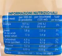 esselunga latte bio parzialmente scremato - Informazioni nutrizionali