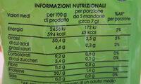 Mandorle sgusciate - Nutrition facts
