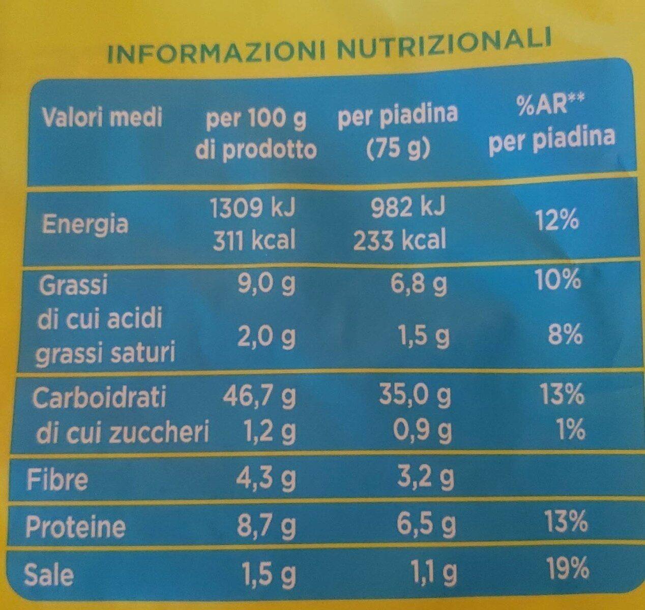 Piadina con farro - Valori nutrizionali - it