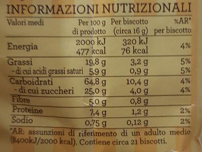 frollini con grano saraceno - Informazioni nutrizionali