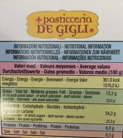 Panettone Italian Specialty Cake - Informations nutritionnelles - fr