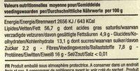 Amandes Grillées BIO - Voedingswaarden
