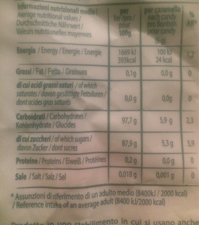 Liking Caramelle Menta Dura GR. 250 - Voedingswaarden - fr