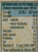 il Nobile - Nutrition facts