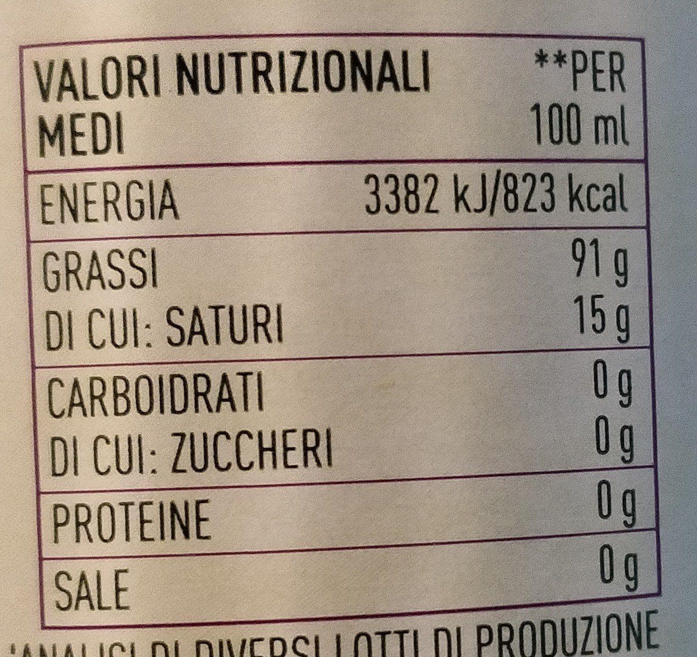 Olio Extra Vergine di Oliva Delizia - Informations nutritionnelles