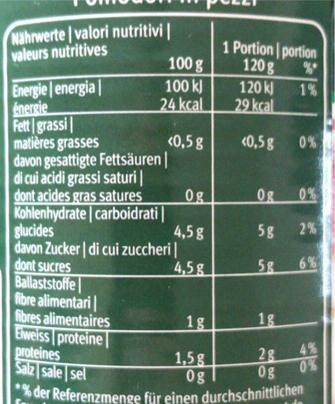 Tomates en morceaux italienne - Nährwertangaben - it