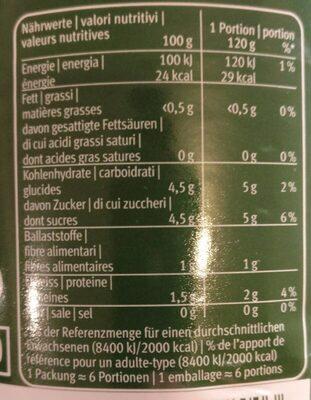Pomodori pelati Triturati - Nährwertangaben
