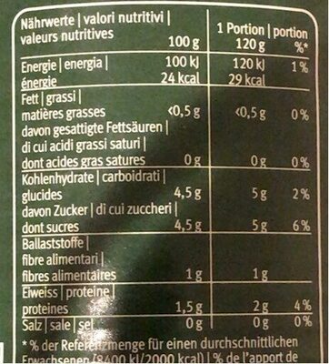 Pomodori pelati Triturati - Nutrition facts - it