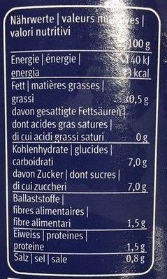 Coulis de Tomate - Nährwertangaben