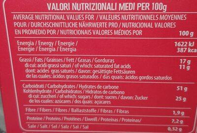 Pandoro Di Verona - Informations nutritionnelles - fr