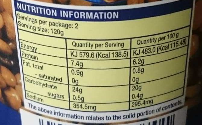 Lentils - Nutrition facts