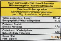 Polpa di Pomodoro - Informations nutritionnelles - fr