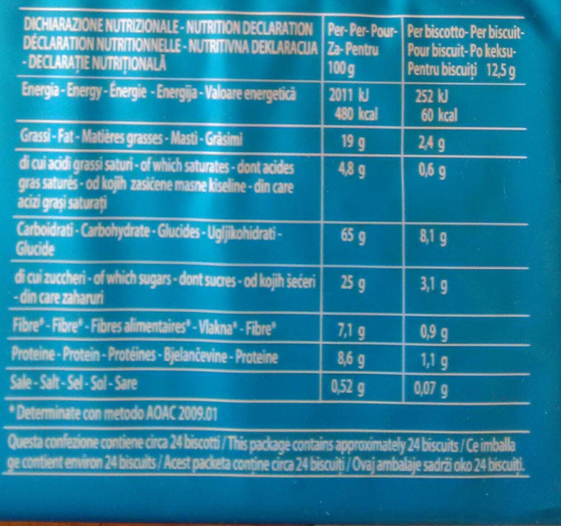 gran turchese più - Nutrition facts - it