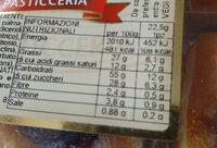 feuilletés aux myrtilles - Nutrition facts - fr
