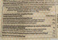 Grana Padano DOP - Valori nutrizionali - fr
