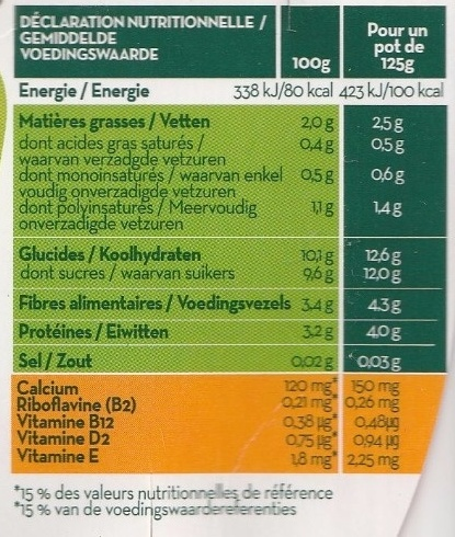 Soja Pêche et Abricot - Nutrition facts - fr