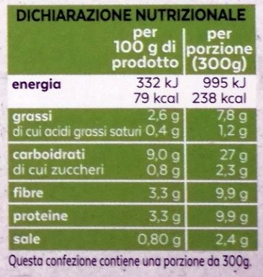 Zuppa Toscana - Informations nutritionnelles - it