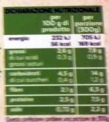 Minestrone di fagioli cannellini - Voedingswaarden