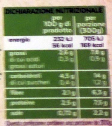 informazioni nutrizionali di fagioli bianchi
