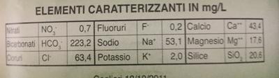 Acqua - Informations nutritionnelles - fr