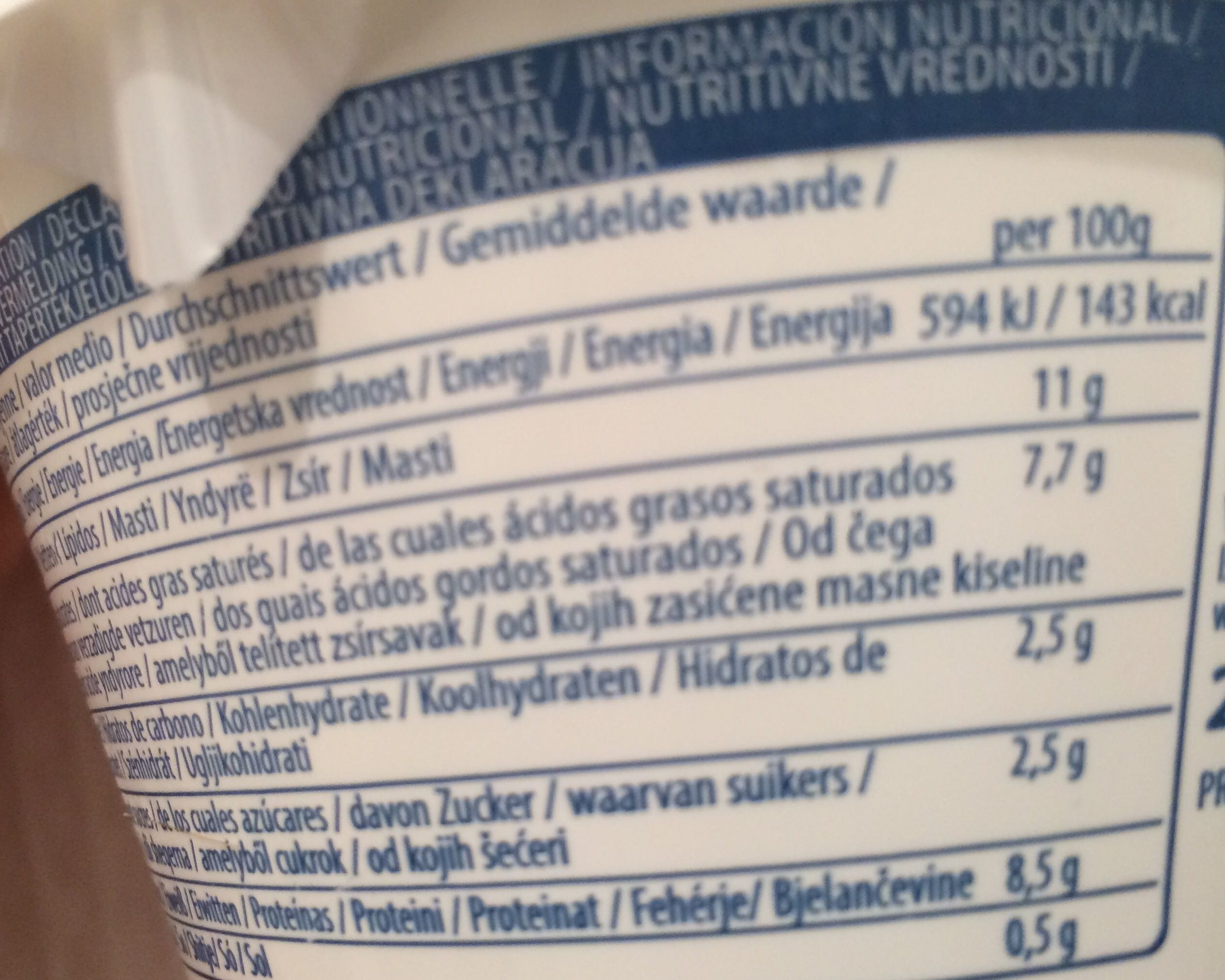 Ricotta - Nutrition facts