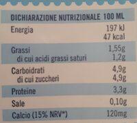 Latte parziamente scremato - Nutrition facts - it