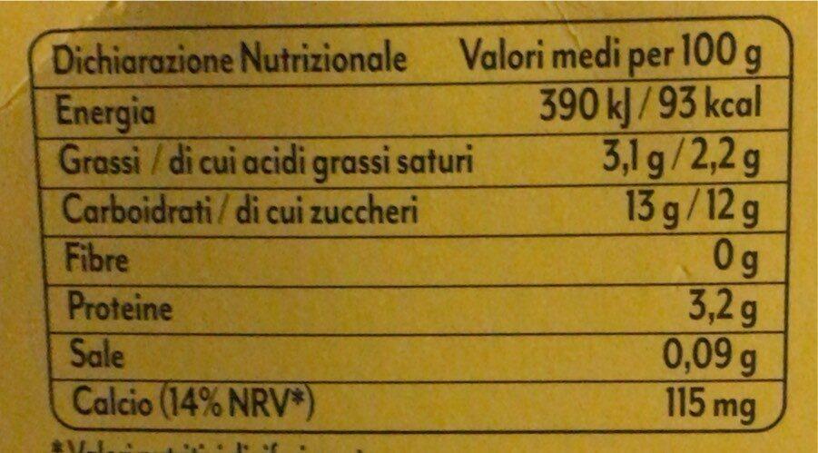 Yogurt - Informazioni nutrizionali - it