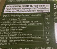 Panettone Artisanal Gran Pistacchio - Informations nutritionnelles
