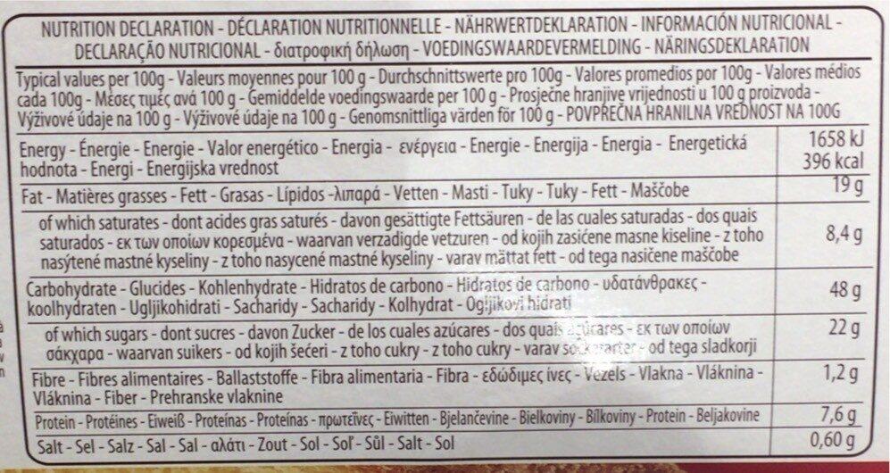 Granducale - Informations nutritionnelles - fr