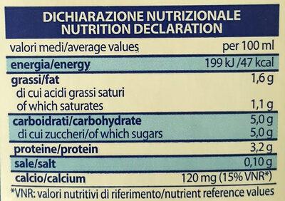 Latte Sterilgarda - Voedigswaarden