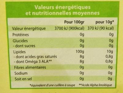 huile colza valeur nutritionnelle