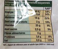 Beignets de Fleur de Courgette - Nutrition facts - fr